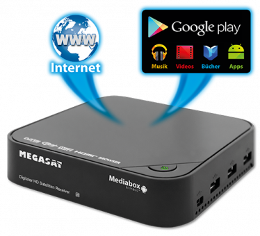 Megasat Mediabox